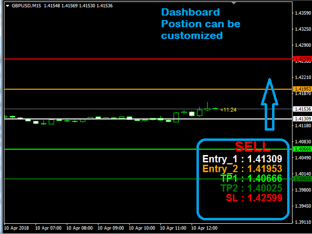 3 More Entries to Add to Your Forex Trading Resolutions - blogger.com